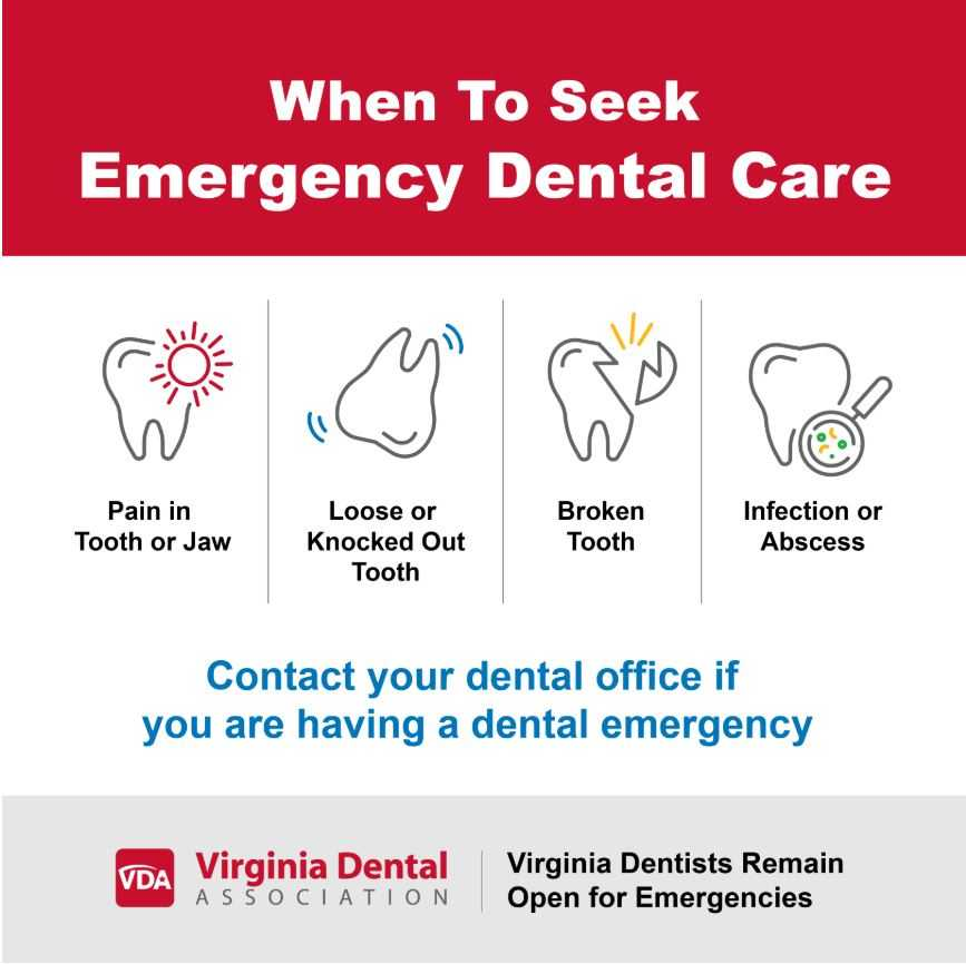 VDA Emergency Dental Care